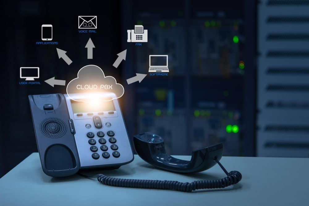 Ip phone system for small business